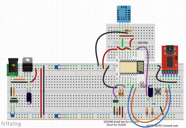 Paradigm Electronics - Internet Of Things